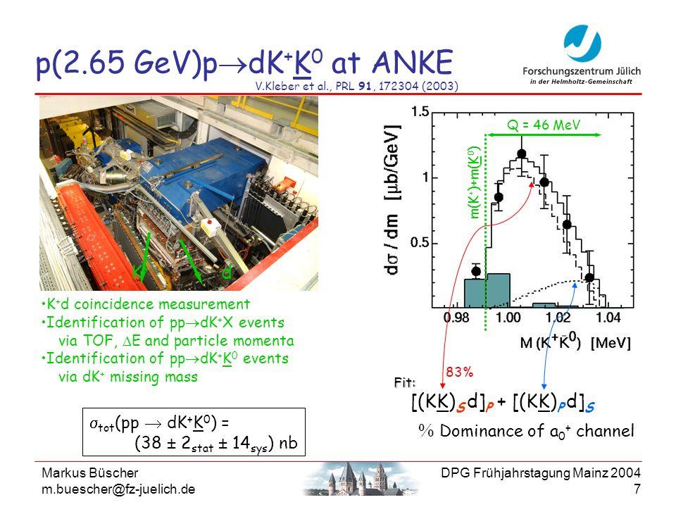 p(2.65 GeV)pdK+K0 at ANKE K+ d [(KK)S d]P + [(KK)P d]S